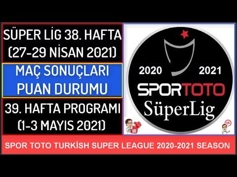 SÜPER LİG 38. HAFTA MAÇ SONUÇLARI–PUAN DURUMU-39. HAFTA PROGRAMI 20-21 Turkish Super League:Week 38
