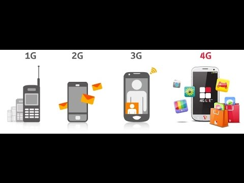 how to change from 2g to 3g