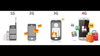 1G,2G,3G & 4G Best Explanation & Comparision