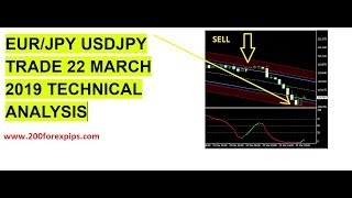 EUR/JPY USD/JPY trade Best Forex Trading System 22 MAR 2019 Review -forex trading systems that work