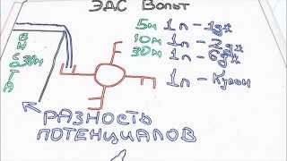 Вольт и ЭДС (Урок по электронике №4)