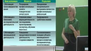 Инновационный менеджмент в образовании - 3 Управление инновациями