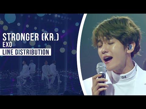 EXO - Stronger (Korean Ver.)   Line Distribution