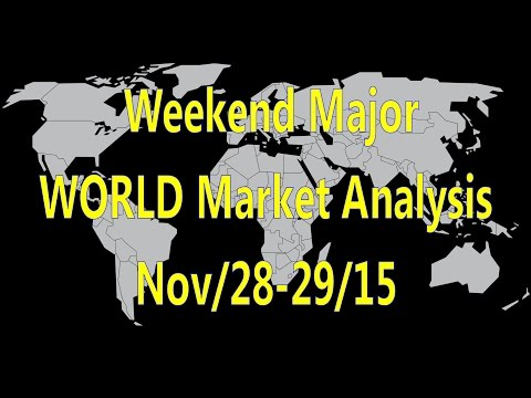 Weekend Major WORLD Market Analysis Nov/28-29/15