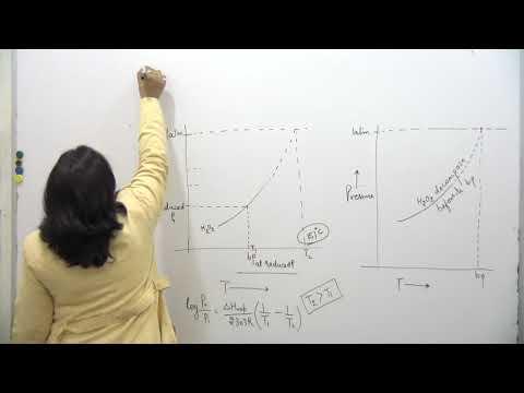 +1 Chemistry(Hydrogen Peroxide) Part-2
