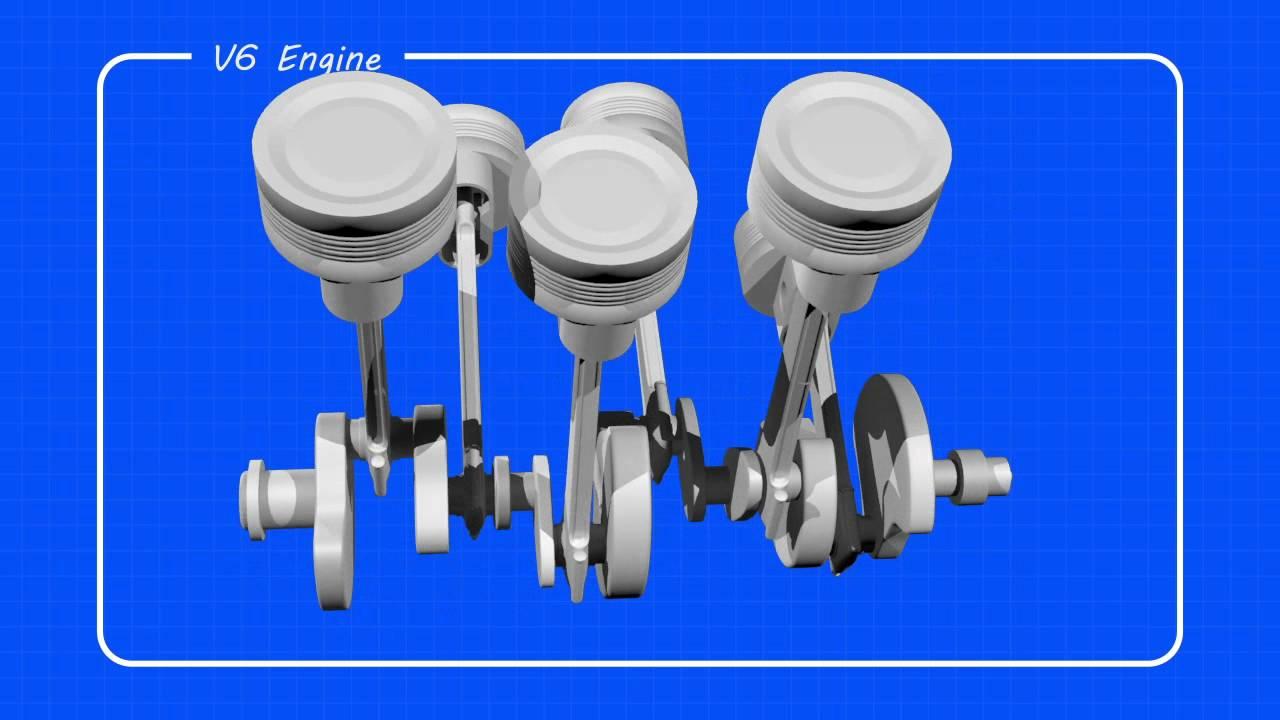 v6 engine piston animation [ 1280 x 720 Pixel ]