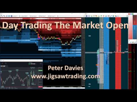 Successfully trading the open w/Peter Davies