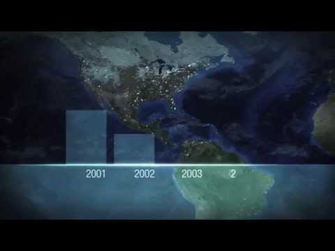 La nueva economía global