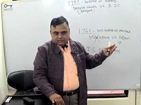 Modern Indian History by K. Ujjwal, Orient IAS