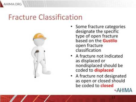 Coding Injuries in ICD-10-CM