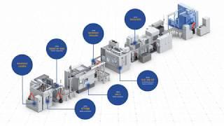 Fertigungssystem für Turbolader - EMAG