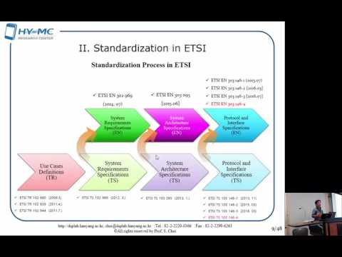 ETSI's RRS Solution for MD Reconfiguration: Standard Architecture & Interfaces.