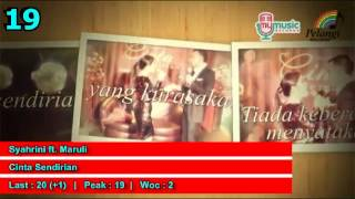 Video CHART INDONESIA (1-10 Juli 2014) download MP3, 3GP, MP4, WEBM, AVI, FLV Oktober 2018