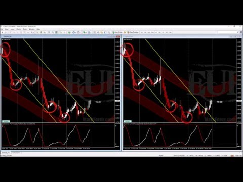 how to change market watch in mt4