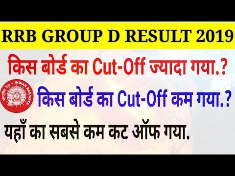 Railway Group D Result 2019 / RRB Group D Result Link / Railway Group D Result