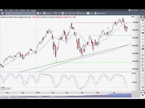 Dow Jones: Geht die 200-Tage-Linie verloren? - Chart Flash 02.07.2018