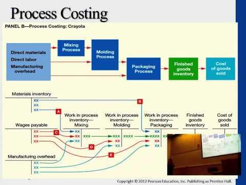 Case 2 job order costing