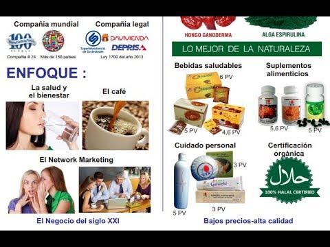 Presentación Dxn 2019 Empresa Enfoque Y Productos