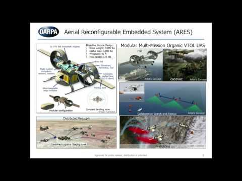Advanced platforms for sensing in the air, space, maritime/undersea, and ground domains