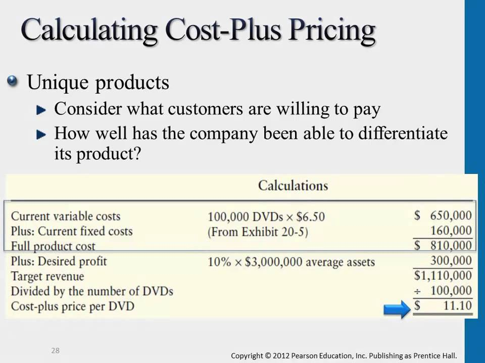 Calculating Cost Plus Pricing