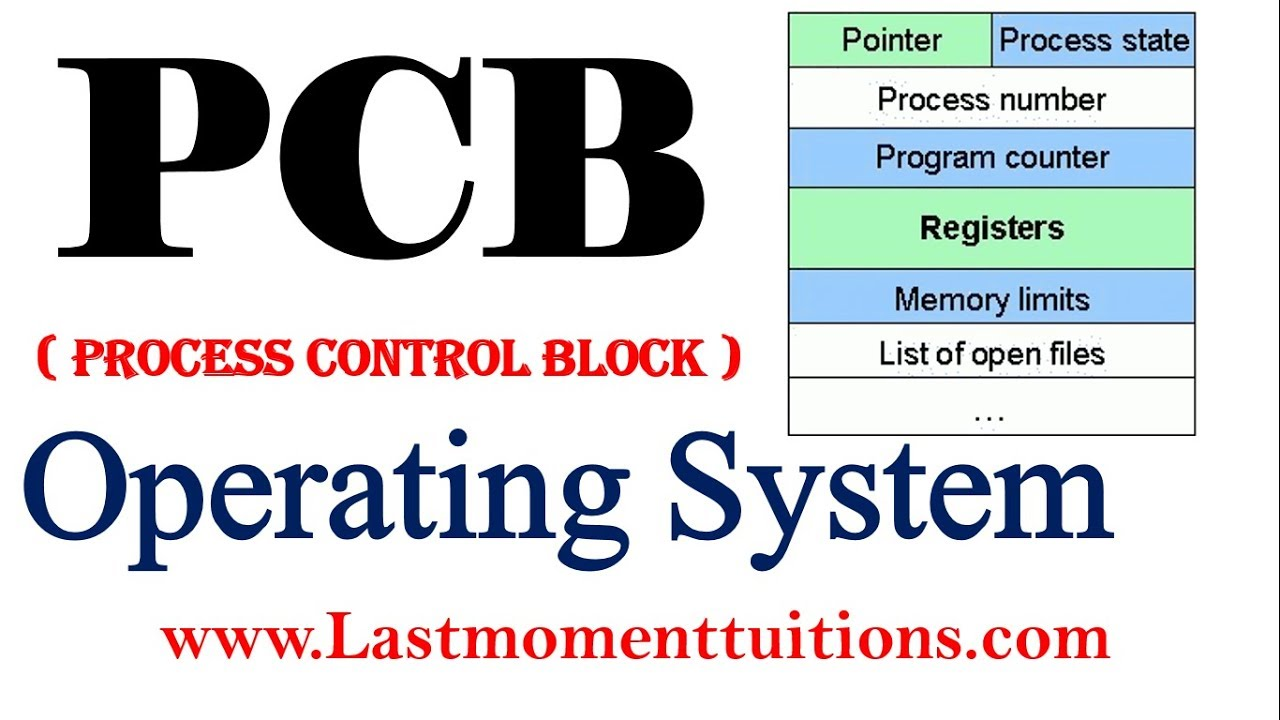 PCB ( Process Control Block ) in Hindi | Operating System series ...