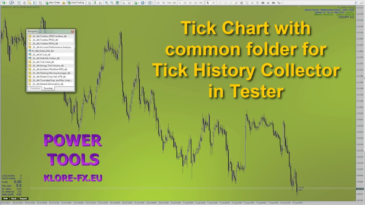 Tick Chart And Tick History Collector For Metatrader 4 Youtube