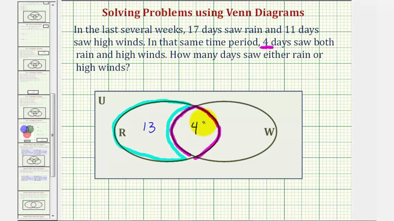 ex 1 set problem solving find the number of element in the union of two sets using a venn diagram [ 1280 x 720 Pixel ]