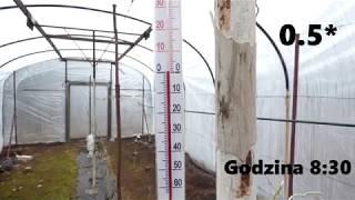 Grunt Szklarnia Tunel foliowy porównanie temperatur