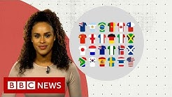 Fifa Women's World Cup: explained in numbers - BBC News