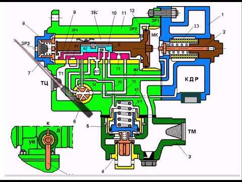 Воздухораспредлитель №292 зарядка
