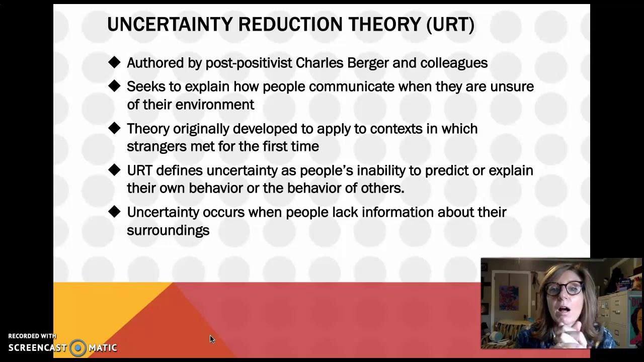 Uncertainty Reduction Theory explained - YouTube