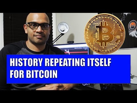 History Repeating Itself For Bitcoin - April All Over Again