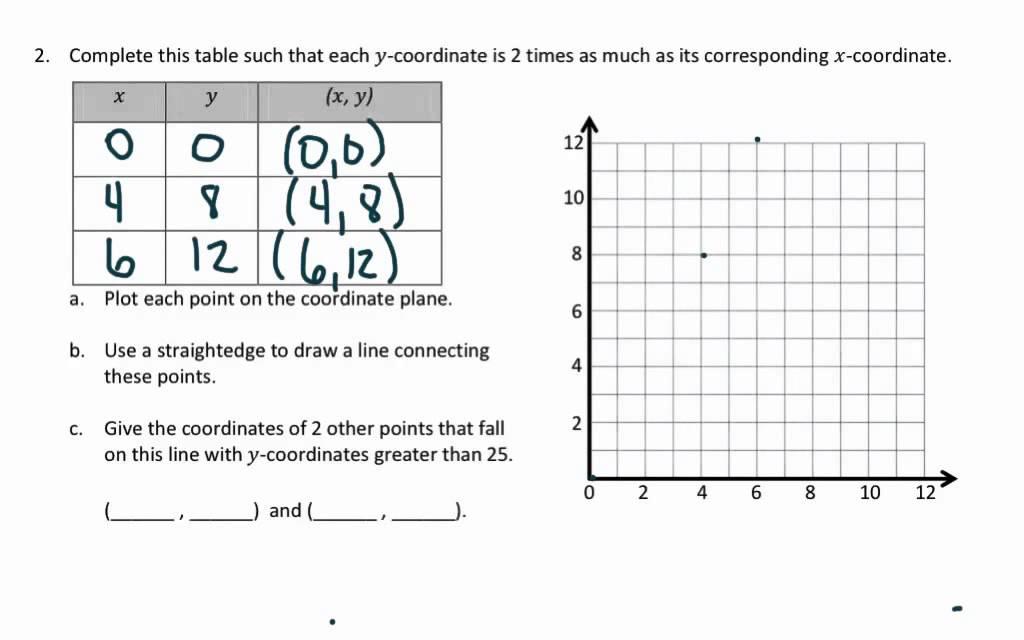 EngageNY Grade 5 Module 6 Lesson 8 - YouTube