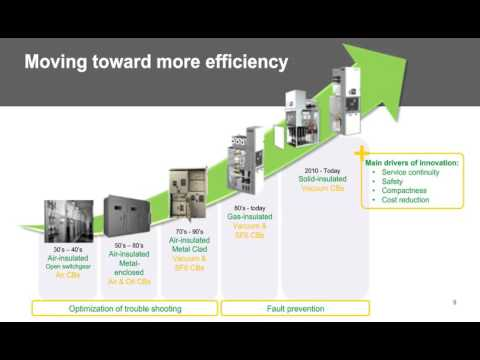 Gas Insulated Switchgear Webinar