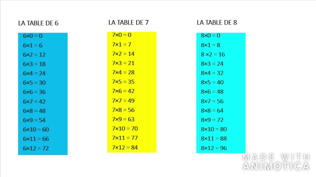 117fiches Tables De Multiplication De 678 Youtube