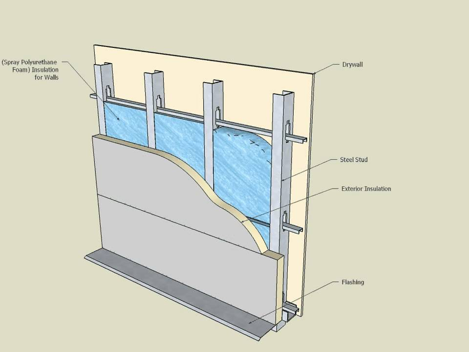 Dow thermax sheathing for exterior walls youtube for Exterior wall sheeting