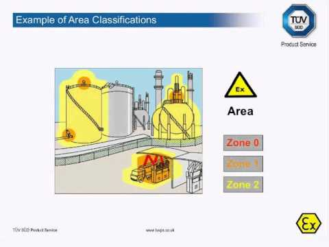 An Introduction To ATEX - Machinery & Explosion Protection