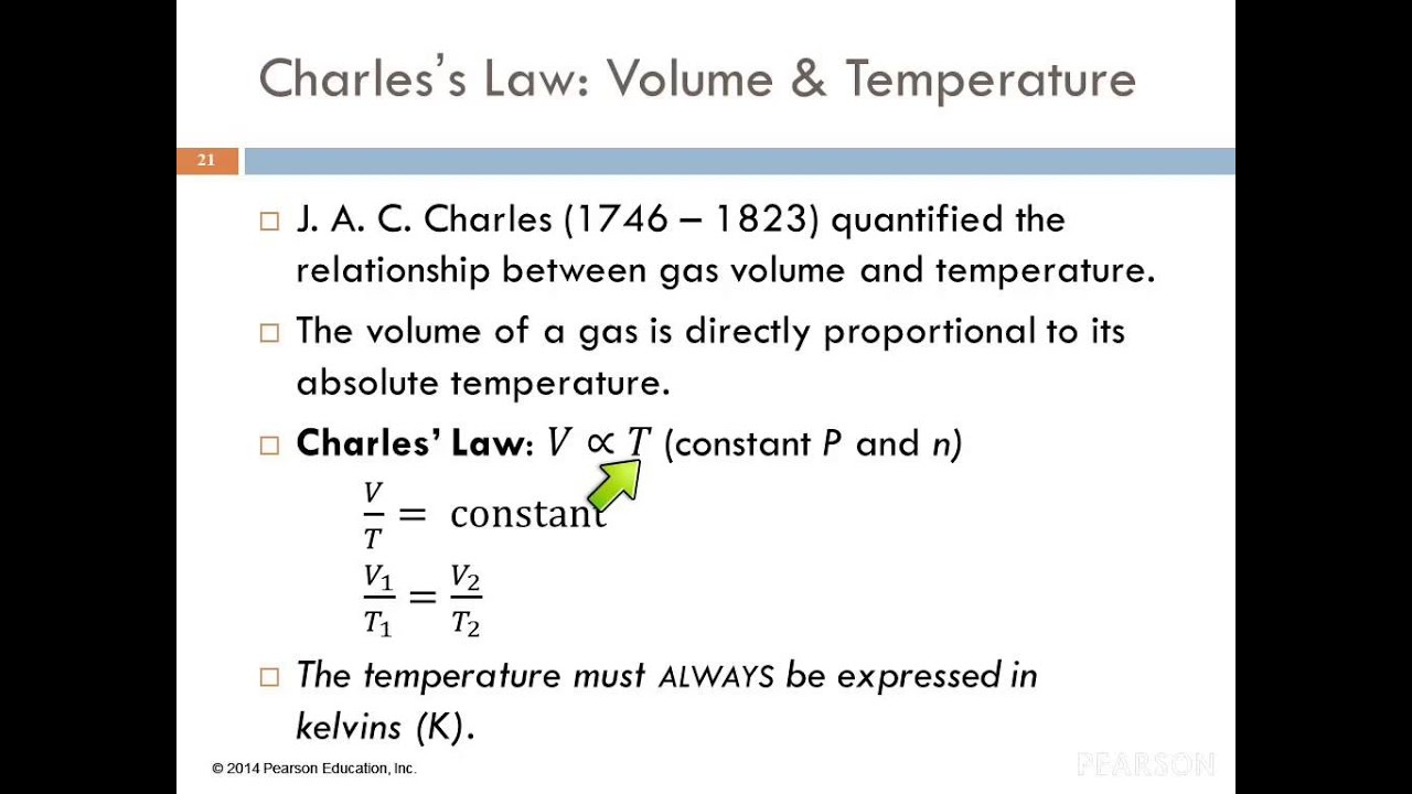 Pin By James Kayawe On Chemistry Charles Law Chemistry Charles