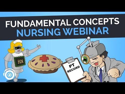 Fundamental Concepts | Picmonic Nursing Webinar