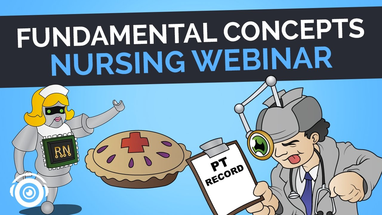 Fundamental Concepts | Picmonic Nursing Webinar