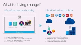 Bring visibility, control and protection to your cloud apps with Microsoft Cloud App Security