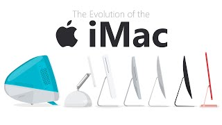 Evolution of the iMac