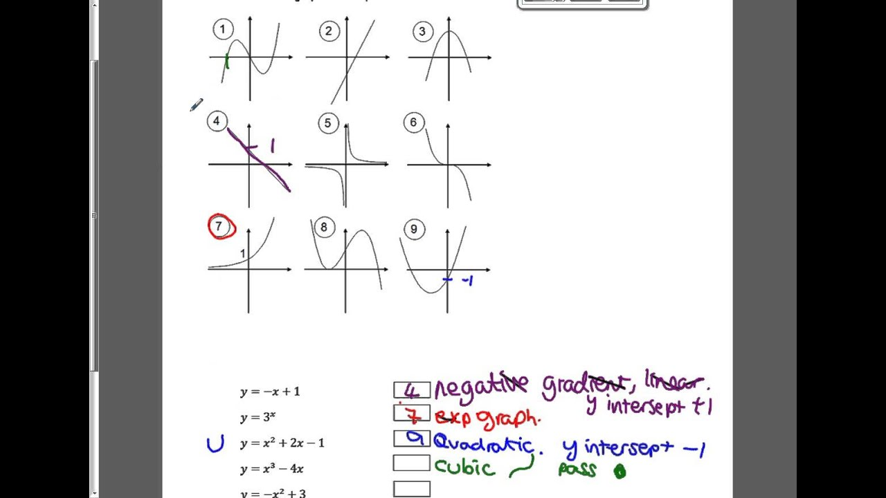 C1 Graphs And Transformations Of Graphs Matching Pairs