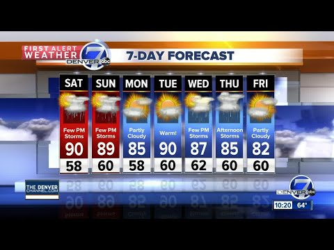 Temperatures near 90 degrees through the weekend