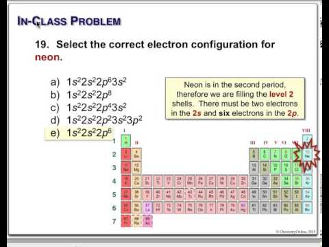 Introductory Chemistry – Exam #1 Review