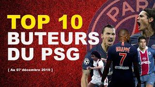 VIDEO: Mbappé, Cavani, Ibrahimovic, Rai, Pauleta... le TOP 10 des meilleurs buteurs du PSG !