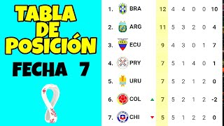 TABLA DE POSICIONES FECHA 7 ELIMINATORIAS SUDAMERICANAS / QATAR 2022