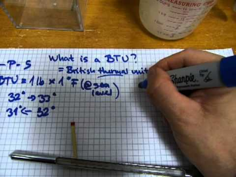 What`s a BTU? A ton of heat & cool?