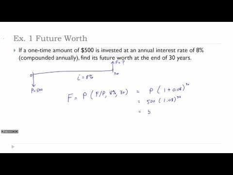 FE Exam Review: Engineering Economy (2015.10.01)