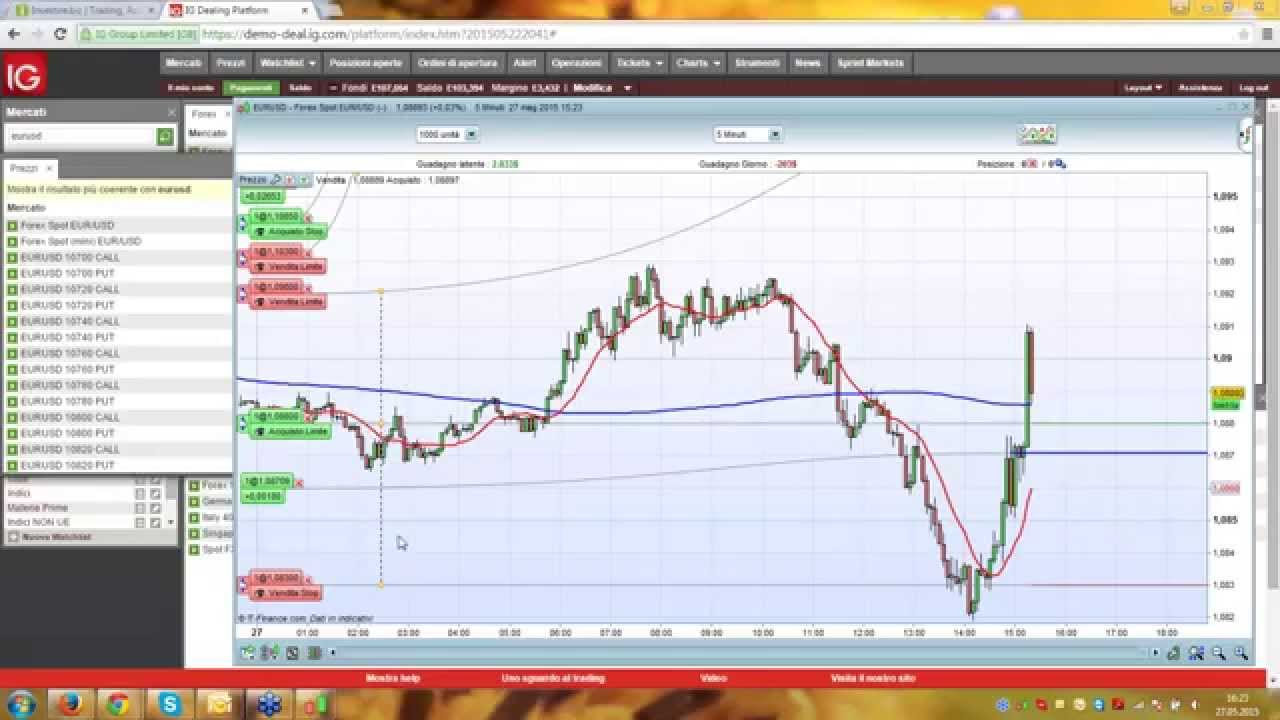 Forex what is buy sell